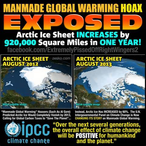 Manmade Global Warming Hoax